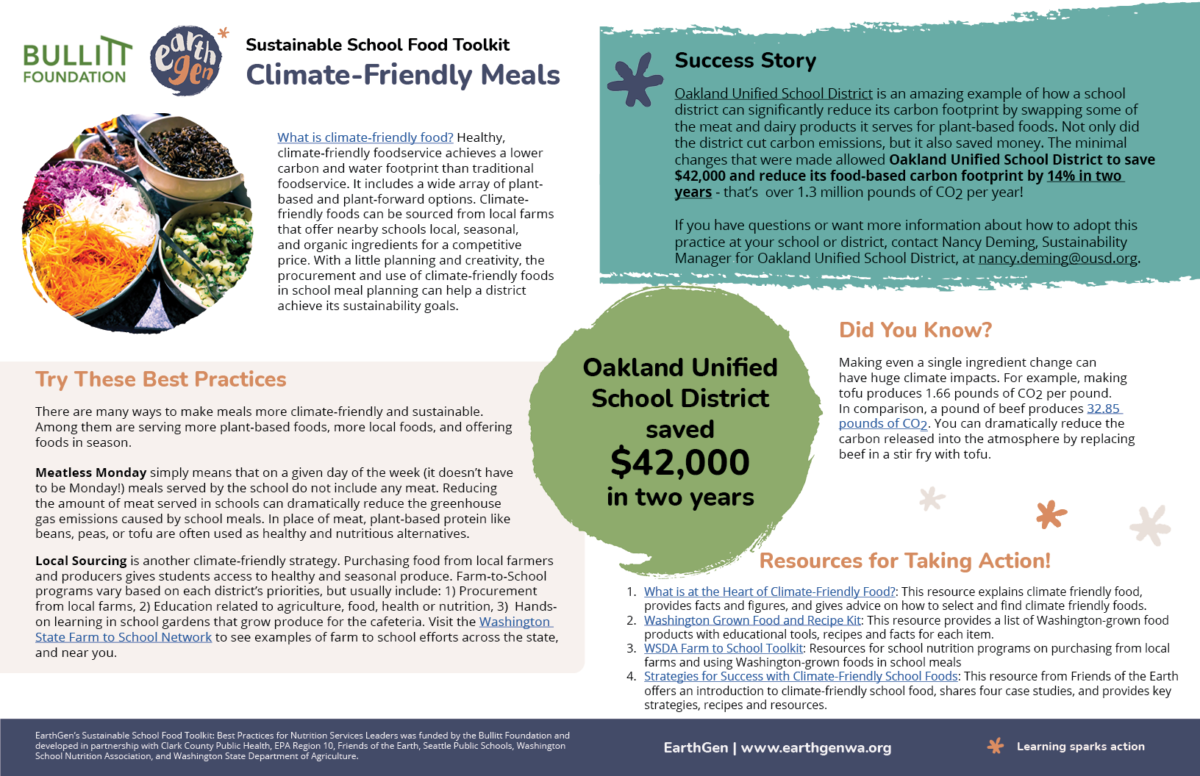 Preview of Climate-Friendly Meals Sustainable School Food Toolkit